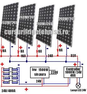 Curs Electrician Panouri Fotovoltaice Proiectul lui Edi,Cu noi vei fi cel mai bun