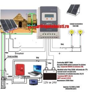 Curs Electrician ,sistem fotovoltaic  Proiectul lui Iulian