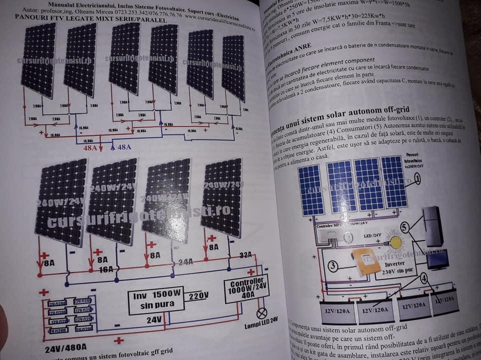 Curs de electrician Bucuresti