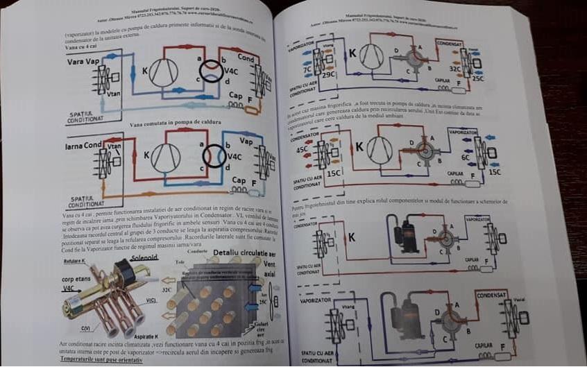 Manualul frigotehnistului editia 2020